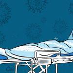 पछिल्लो २४ घण्टामा २२५जना कोरोना संक्रमितको मृत्यु, ५ हजार २२५ संक्रमणमुक्त